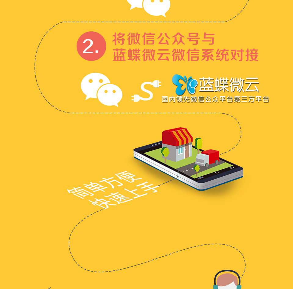 餐饮行业微信套餐|微信餐厅|智慧餐饮