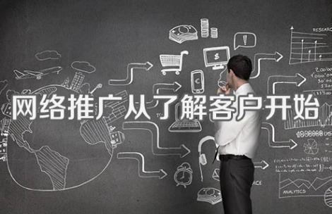 SEO营销从了解客户开始